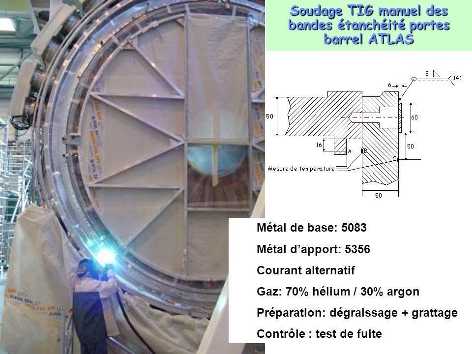 TS Workshop / Archamps 24-26 mai 2005G. Favre TS-MME-AS9 Soudage TIG manuel des bandes étanchéité portes barrel ATLAS Métal de base: 5083 Métal dappor