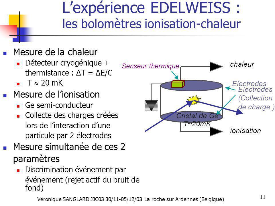 Véronique SANGLARD JJC03 30/11-05/12/03 La roche sur Ardennes (Belgique) 11 Lexpérience EDELWEISS : les bolomètres ionisation-chaleur Mesure de la cha