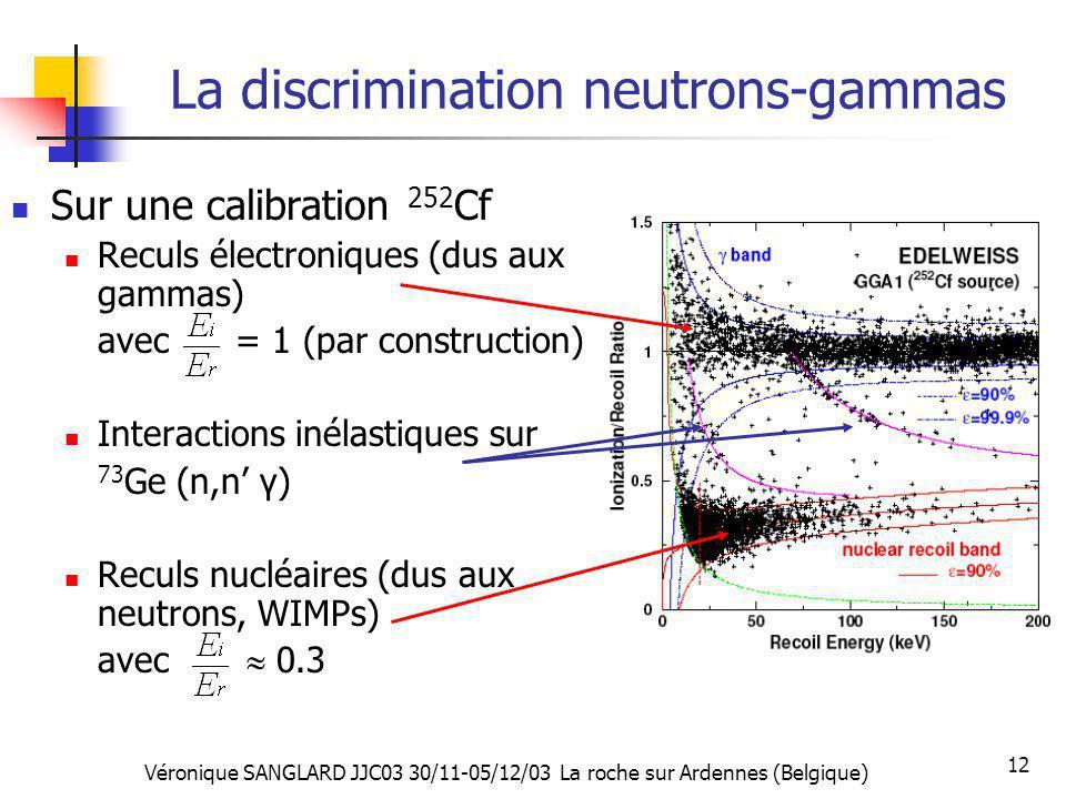 Véronique SANGLARD JJC03 30/11-05/12/03 La roche sur Ardennes (Belgique) 12 La discrimination neutrons-gammas Sur une calibration 252 Cf Reculs électr