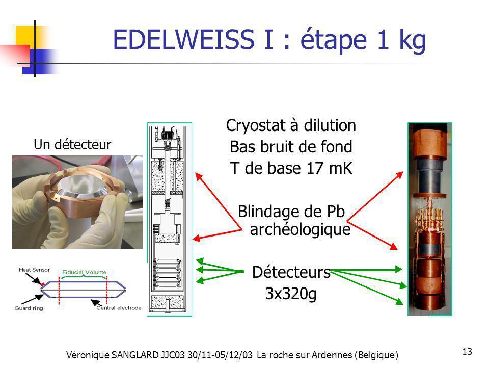 Véronique SANGLARD JJC03 30/11-05/12/03 La roche sur Ardennes (Belgique) 13 EDELWEISS I : étape 1 kg Cryostat à dilution Bas bruit de fond T de base 1