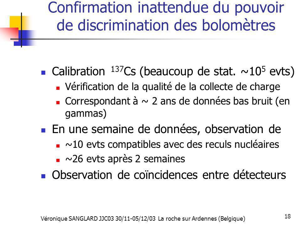 Véronique SANGLARD JJC03 30/11-05/12/03 La roche sur Ardennes (Belgique) 18 Confirmation inattendue du pouvoir de discrimination des bolomètres Calibr