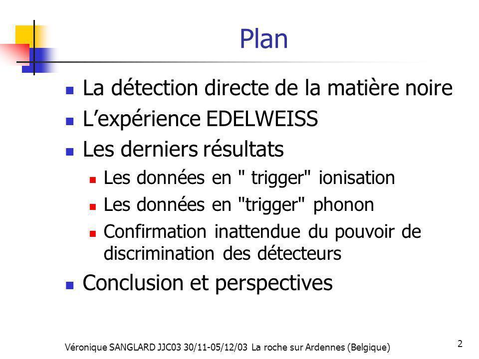 Véronique SANGLARD JJC03 30/11-05/12/03 La roche sur Ardennes (Belgique) 2 Plan La détection directe de la matière noire Lexpérience EDELWEISS Les der