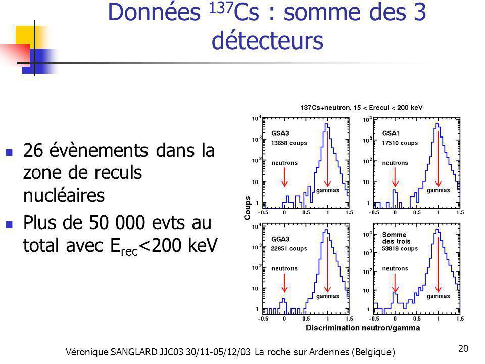 Véronique SANGLARD JJC03 30/11-05/12/03 La roche sur Ardennes (Belgique) 20 Données 137 Cs : somme des 3 détecteurs 26 évènements dans la zone de recu