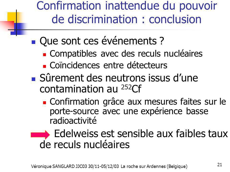 Véronique SANGLARD JJC03 30/11-05/12/03 La roche sur Ardennes (Belgique) 21 Confirmation inattendue du pouvoir de discrimination : conclusion Que sont