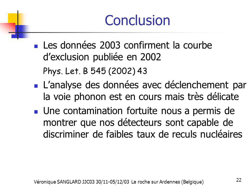 Véronique SANGLARD JJC03 30/11-05/12/03 La roche sur Ardennes (Belgique) 22 Conclusion Les données 2003 confirment la courbe dexclusion publiée en 200