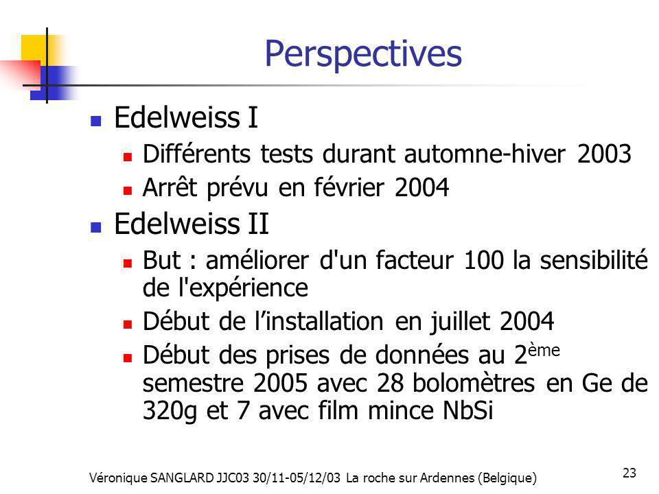 Véronique SANGLARD JJC03 30/11-05/12/03 La roche sur Ardennes (Belgique) 23 Perspectives Edelweiss I Différents tests durant automne-hiver 2003 Arrêt