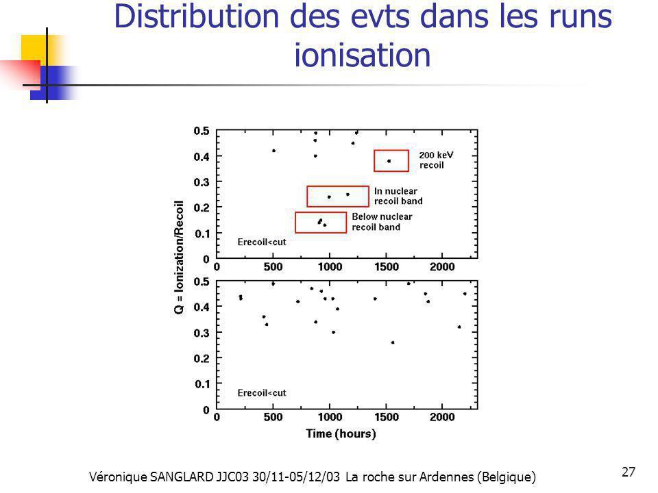 Véronique SANGLARD JJC03 30/11-05/12/03 La roche sur Ardennes (Belgique) 27 Distribution des evts dans les runs ionisation