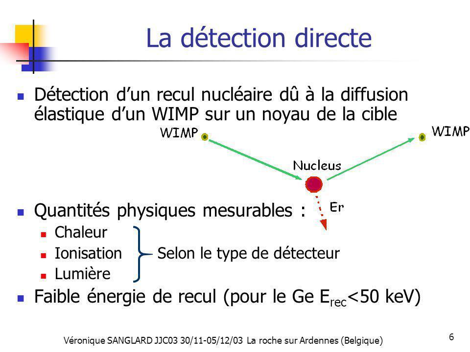 Véronique SANGLARD JJC03 30/11-05/12/03 La roche sur Ardennes (Belgique) 6 La détection directe Détection dun recul nucléaire dû à la diffusion élasti