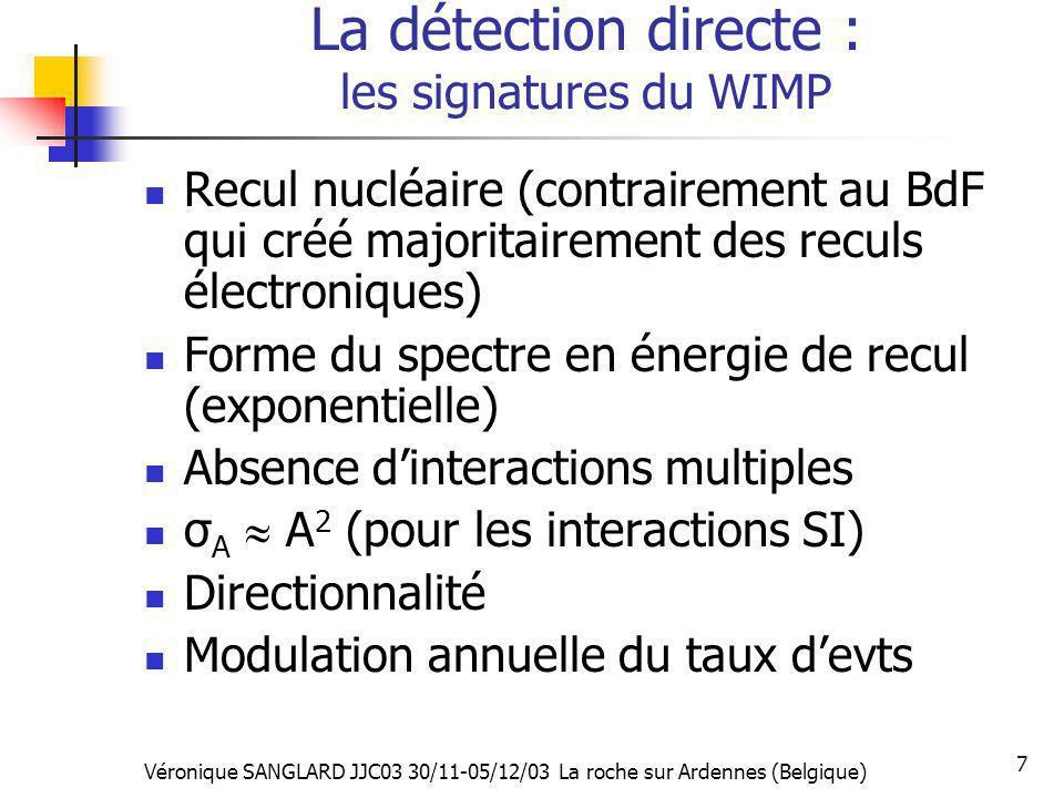 Véronique SANGLARD JJC03 30/11-05/12/03 La roche sur Ardennes (Belgique) 7 La détection directe : les signatures du WIMP Recul nucléaire (contrairemen