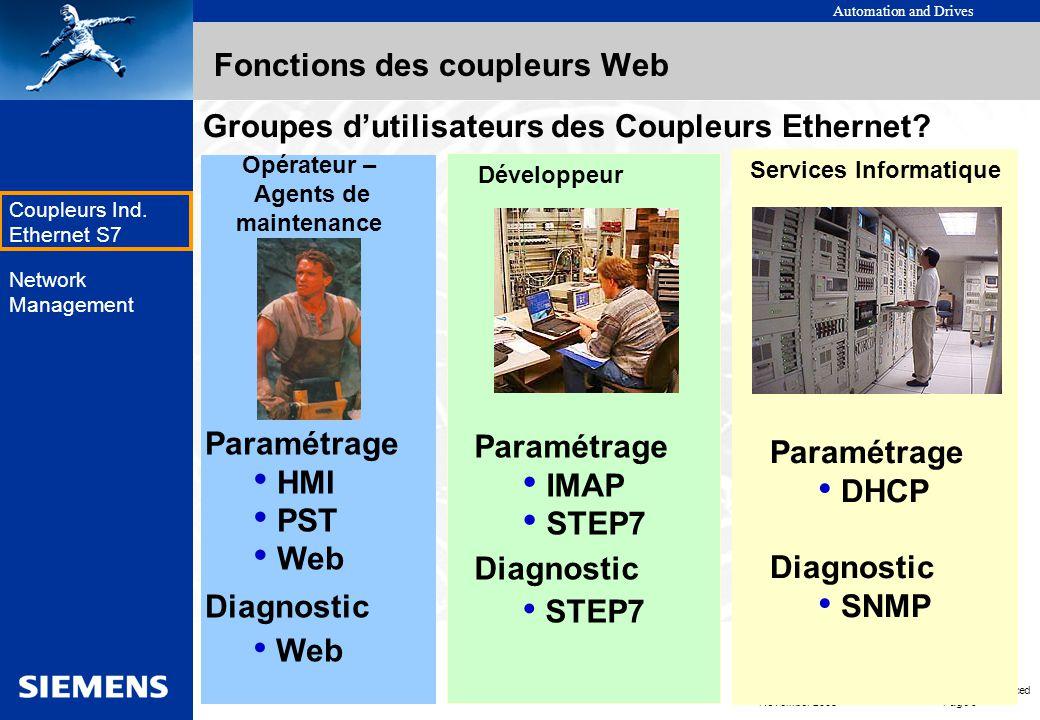 Automation and Drives Patrick BRASSIER, A&D, Coupleurs Ethernet Advanced November 2003 Page 9 EK Coupleurs Ind.