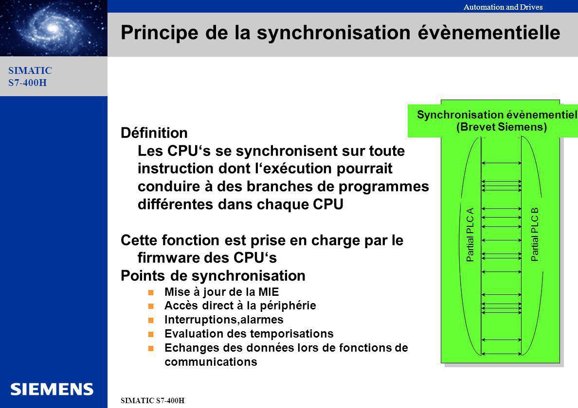 Automation and Drives SIMATIC S7-400H SIMATIC S7-400H Principe de la synchronisation évènementielle Définition Les CPUs se synchronisent sur toute ins