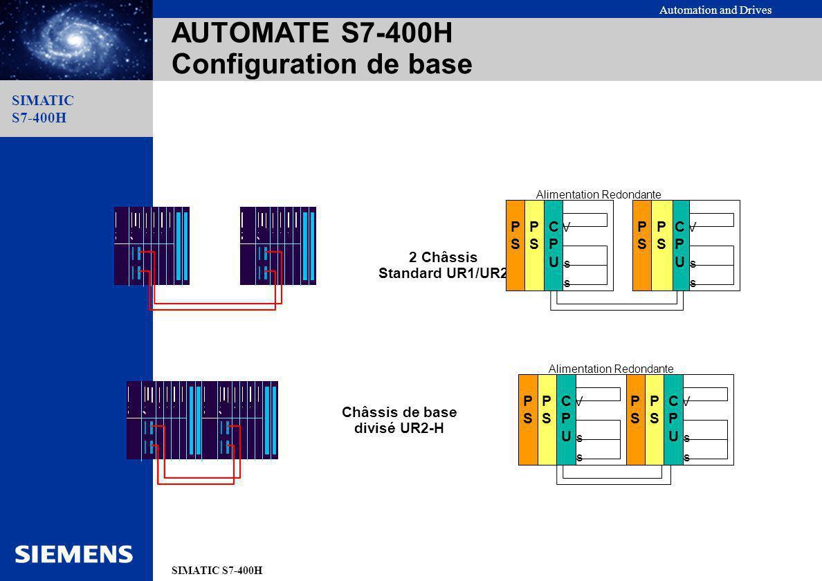 Automation and Drives SIMATIC S7-400H SIMATIC S7-400H AUTOMATE S7-400H Configuration de base 2 Châssis Standard UR1/UR2 SV P-Bus K-Bus CPUCPU PSPS PSP