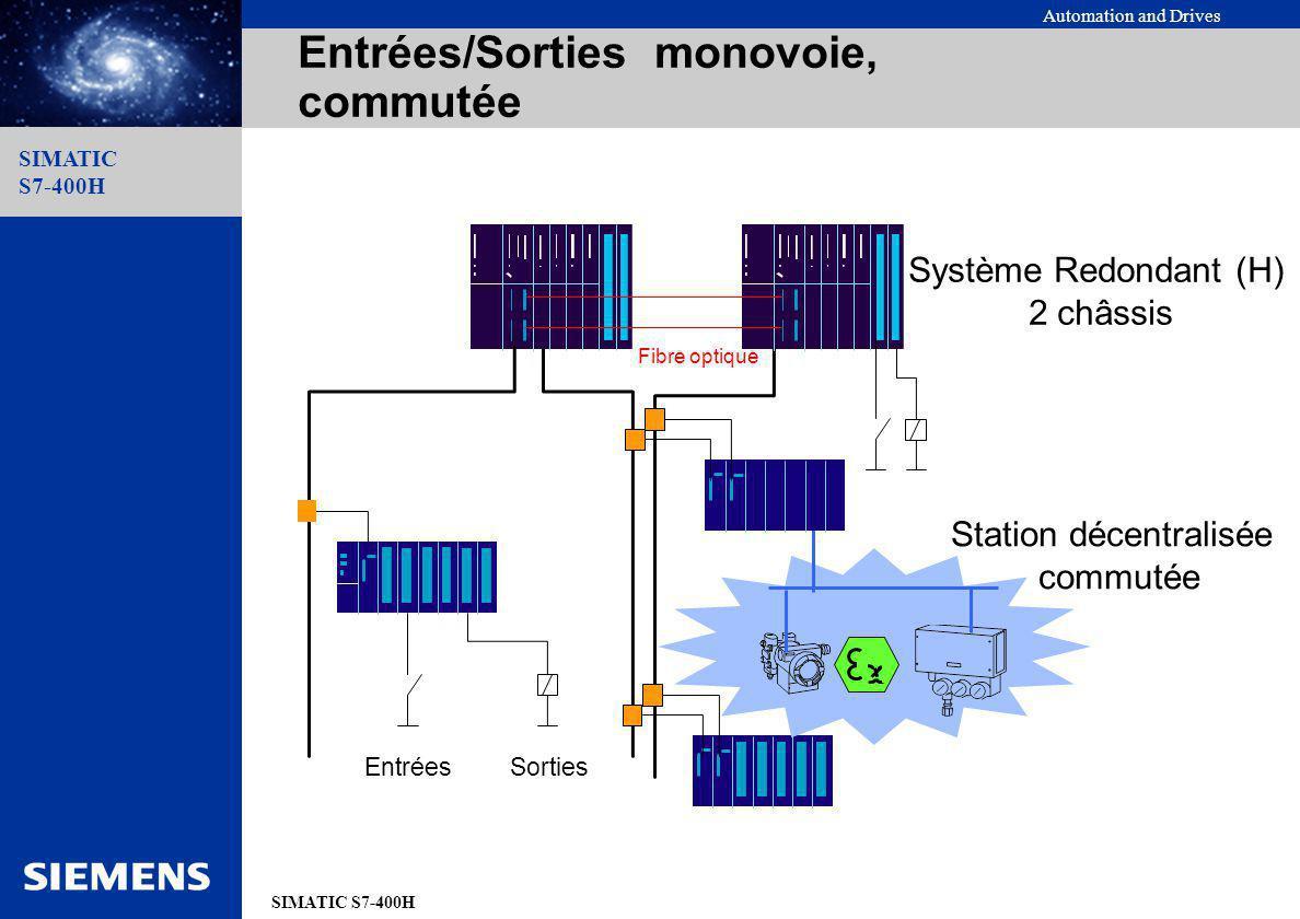 Automation and Drives SIMATIC S7-400H SIMATIC S7-400H Entrées/Sorties monovoie, commutée Système Redondant (H) 2 châssis Station décentralisée commuté