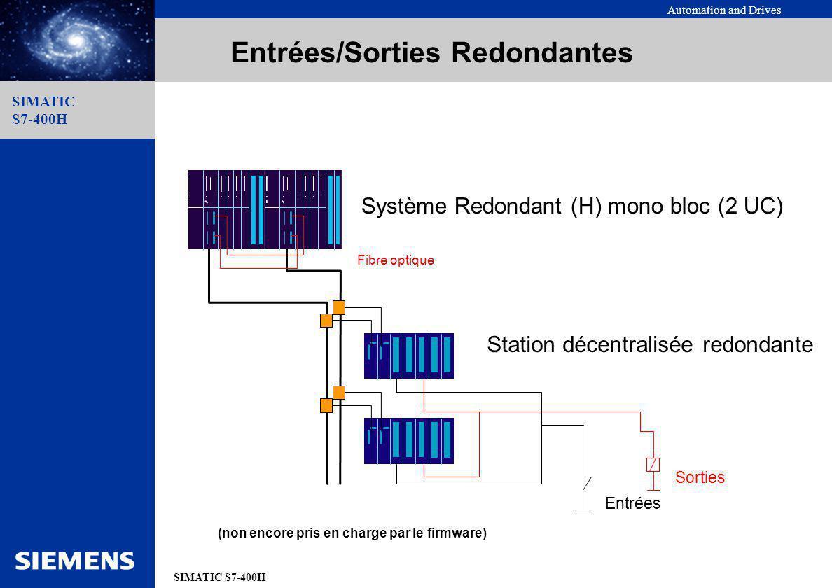 Automation and Drives SIMATIC S7-400H SIMATIC S7-400H Entrées/Sorties Redondantes Système Redondant (H) mono bloc (2 UC) Station décentralisée redonda