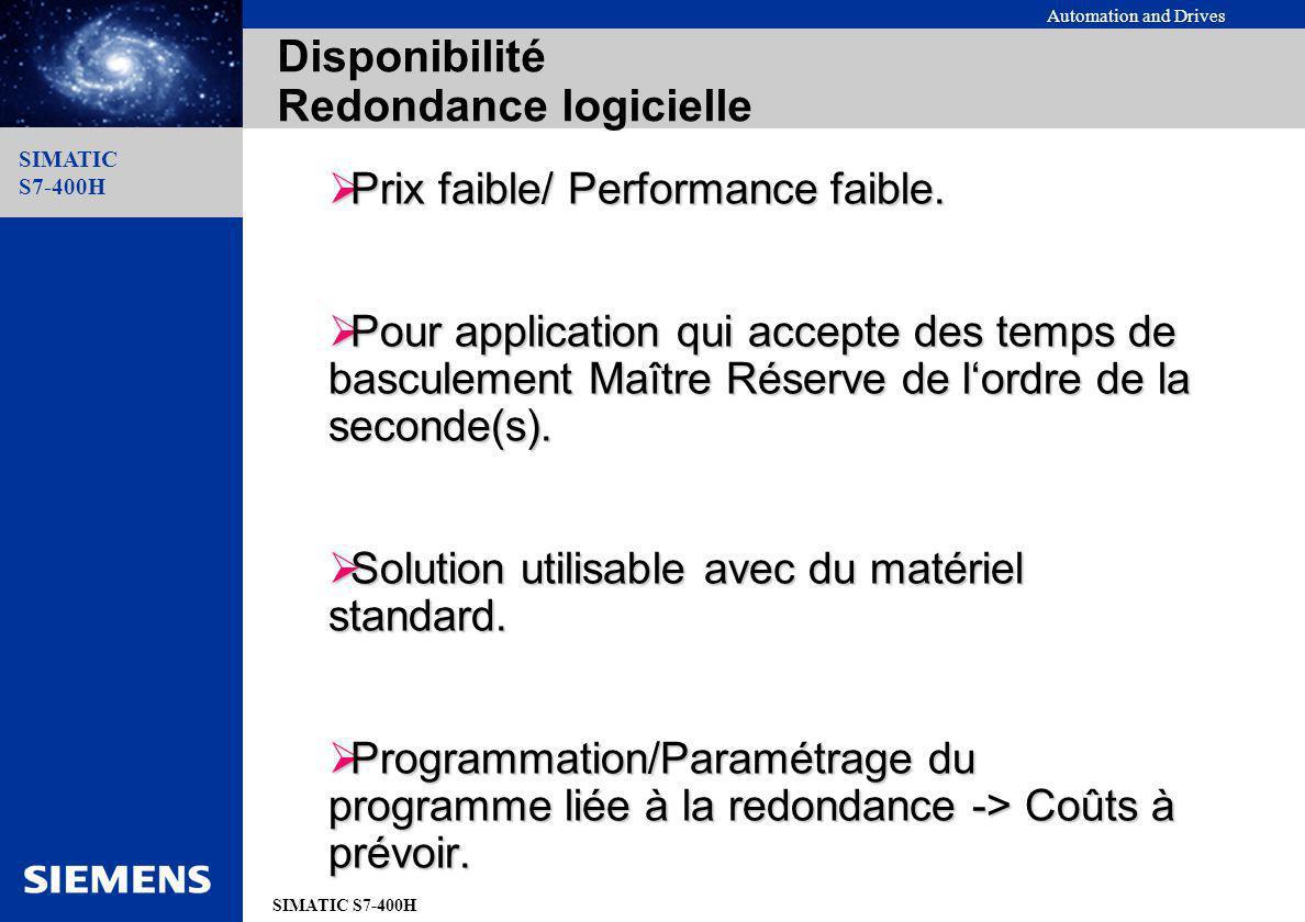 Automation and Drives SIMATIC S7-400H SIMATIC S7-400H Disponibilité Redondance logicielle Prix faible/ Performance faible. Prix faible/ Performance fa