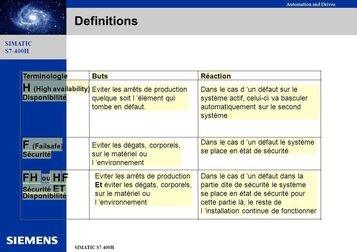 Automation and Drives SIMATIC S7-400H SIMATIC S7-400H Redondance des Entrées,Sorties Monovoie Commutée standard Disponibilité 1 canal2 canaux Entrées/Sorties Haute Disponibilité Redondante (en préparation)