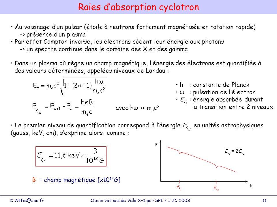 D.Attie@cea.frObservations de Vela X-1 par SPI / JJC 200311 Raies dabsorption cyclotron Au voisinage dun pulsar (étoile à neutrons fortement magnétisé