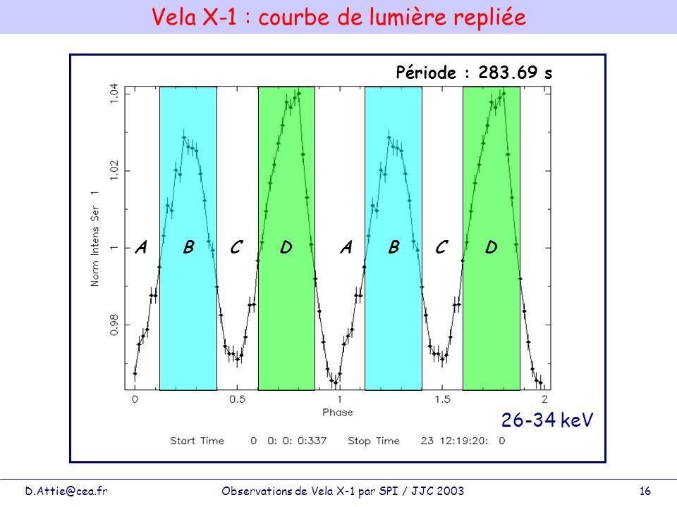 D.Attie@cea.frObservations de Vela X-1 par SPI / JJC 200316 A B DC Période : 283.69 s Vela X-1 : courbe de lumière repliée A B DC 26-34 keV
