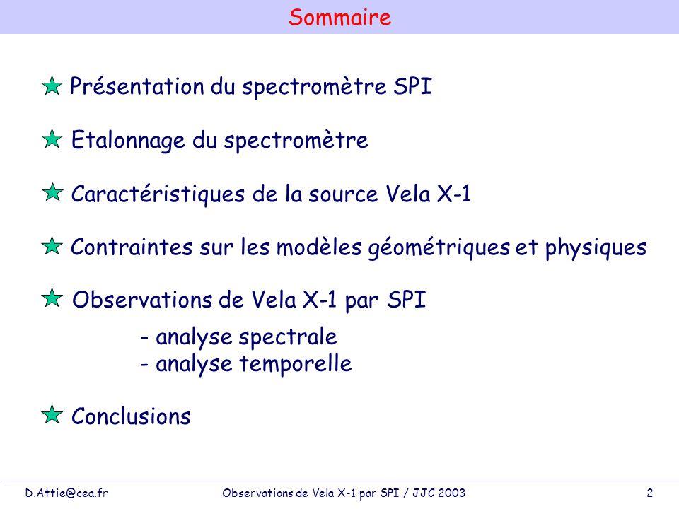 D.Attie@cea.frObservations de Vela X-1 par SPI / JJC 20033 masque 127 pavés 63 opaques (tungstène) 64 transparents 3 cm 1,7 m du plan de détection 19 Ge de haute pureté refroidi à 90 K épaisseur : 6 cm poids : 19×950 g surface totale : 508 cm 2 caméra Le spectro-imageur SPI PSAC ACS Blindage : PSAC : Scintillateur Plastique ACS : Bouclier dAnticoïncidence 91 BGO ( Bismuth Germanate Oxyde ) Réduction du bruit de fond