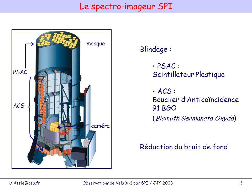 D.Attie@cea.frObservations de Vela X-1 par SPI / JJC 20034 Etalonnage au sol du spectromètre LES OBJECTIFS Mesures sur tout le domaine dénergie (20 keV-8 MeV) sans le masque étalonnage en énergie (linéarité des gains) efficacité des détecteurs : photons produits par : > 3 MeV, accélérateur Van de Graaf (4 MeV) < 3 MeV, ~ 12 sources radioactives à 8 m sensibilité de la caméra homogénéité du plan de détection -> validation de la réponse instrumentale (IRF) Comparaison avec des mesures faites avec le masque (125m+ESTEC) Comparaison avec les simulations Mesure des performances en imagerie sources de haute intensité placées à 125 m