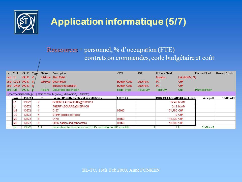 EL-TC, 13th Feb 2003, Anne FUNKEN Application informatique (5/7) Ressources Ressources = personnel, % doccupation (FTE) contrats ou commandes, code bu