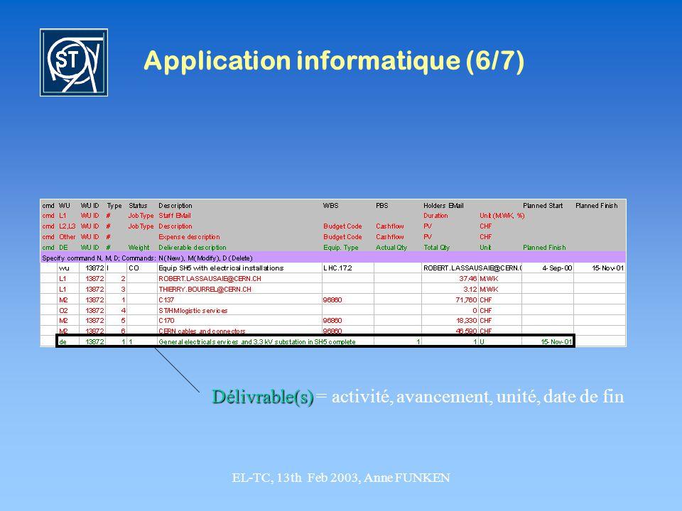 EL-TC, 13th Feb 2003, Anne FUNKEN Application informatique (6/7) Délivrable(s) Délivrable(s) = activité, avancement, unité, date de fin