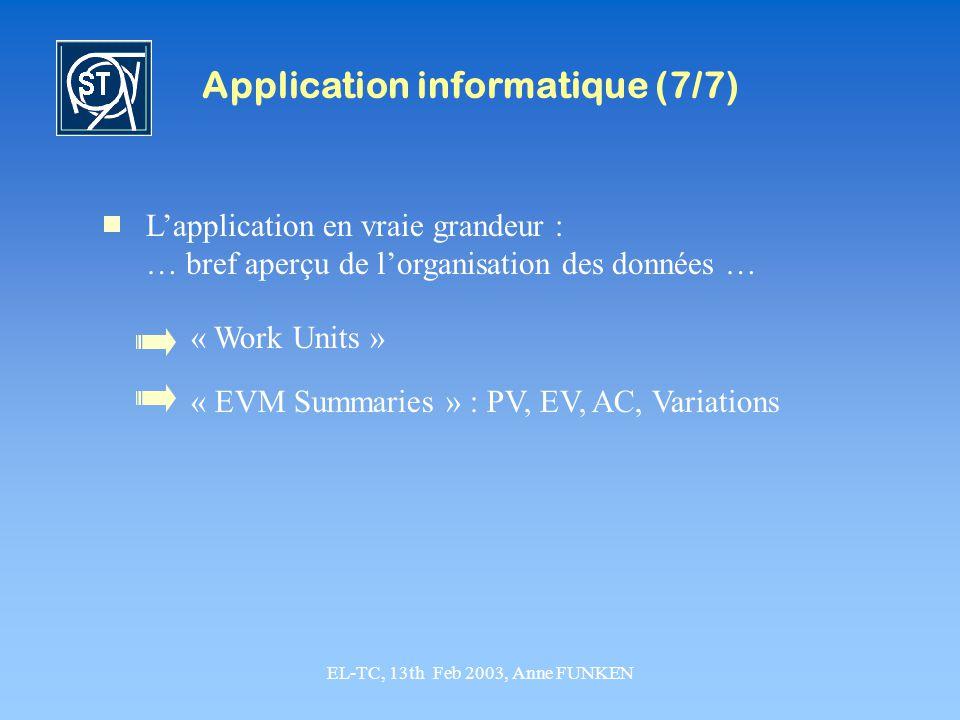 EL-TC, 13th Feb 2003, Anne FUNKEN Application informatique (7/7) Lapplication en vraie grandeur : … bref aperçu de lorganisation des données … « EVM S