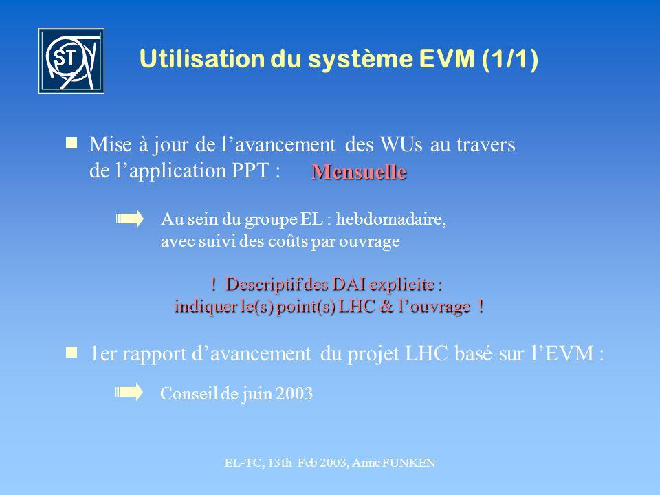 EL-TC, 13th Feb 2003, Anne FUNKEN Utilisation du système EVM (1/1) Mise à jour de lavancement des WUs au travers de lapplication PPT : 1er rapport dav