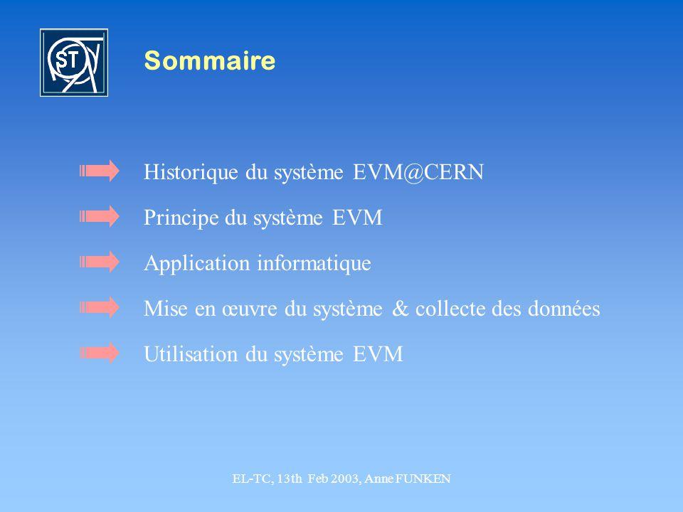 EL-TC, 13th Feb 2003, Anne FUNKEN Sommaire Historique du système EVM@CERN Principe du système EVM Application informatique Mise en œuvre du système &