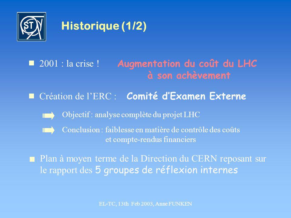 EL-TC, 13th Feb 2003, Anne FUNKEN Historique (1/2) Création de lERC : Comité dExamen Externe 2001 : la crise ! Augmentation du coût du LHC à son achèv