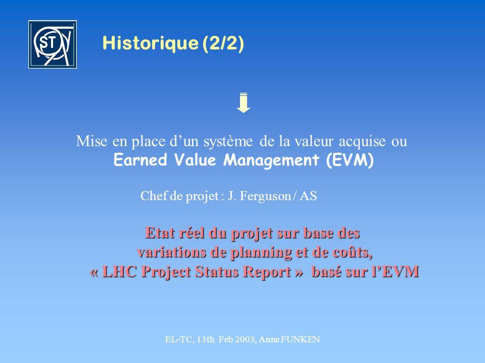 EL-TC, 13th Feb 2003, Anne FUNKEN Chef de projet : J. Ferguson / AS Mise en place dun système de la valeur acquise ou Earned Value Management (EVM) Et