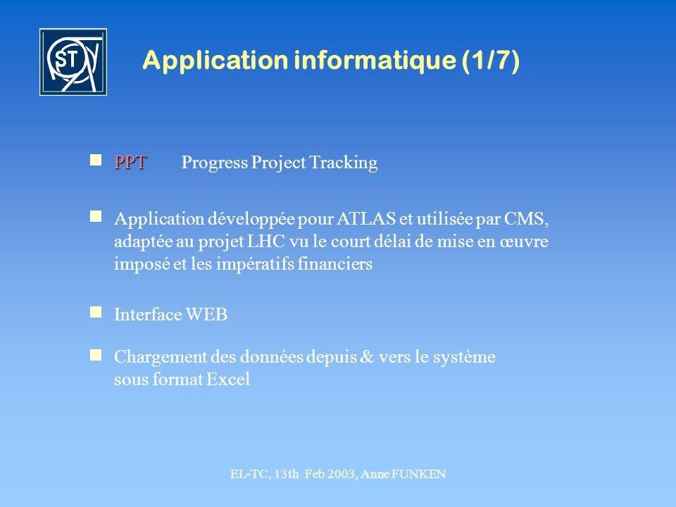 EL-TC, 13th Feb 2003, Anne FUNKEN Application informatique (1/7) PPT PPT Progress Project Tracking Application développée pour ATLAS et utilisée par C