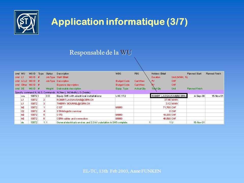 EL-TC, 13th Feb 2003, Anne FUNKEN Application informatique (4/7) WU WU = dates de début et de fin