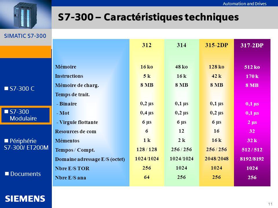 SIMATIC S7-300 11 Automation and Drives S7-300 C S7-300 Modulaire S7-300 Modulaire Périphérie S7-300/ ET200M Documents S7-300 – Caractéristiques techn