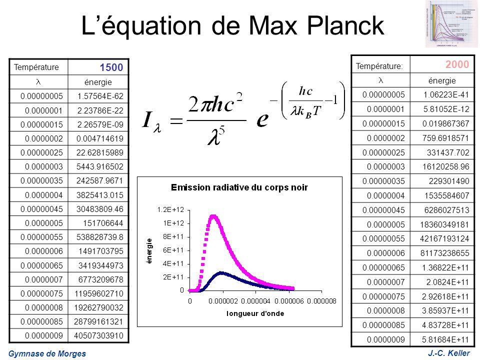 Gymnase de Morges J.-C. Keller Léquation de Max Planck Température 1500 énergie 0.000000051.57564E-62 0.00000012.23786E-22 0.000000152.26579E-09 0.000