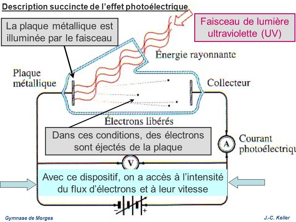 Gymnase de Morges J.-C. Keller Faisceau de lumière ultraviolette (UV) La plaque métallique est illuminée par le faisceau Dans ces conditions, des élec