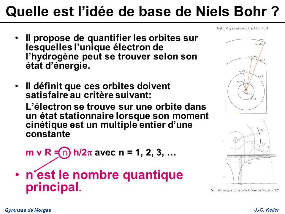 Gymnase de Morges J.-C. Keller Quelle est lidée de base de Niels Bohr ? Il propose de quantifier les orbites sur lesquelles lunique électron de lhydro