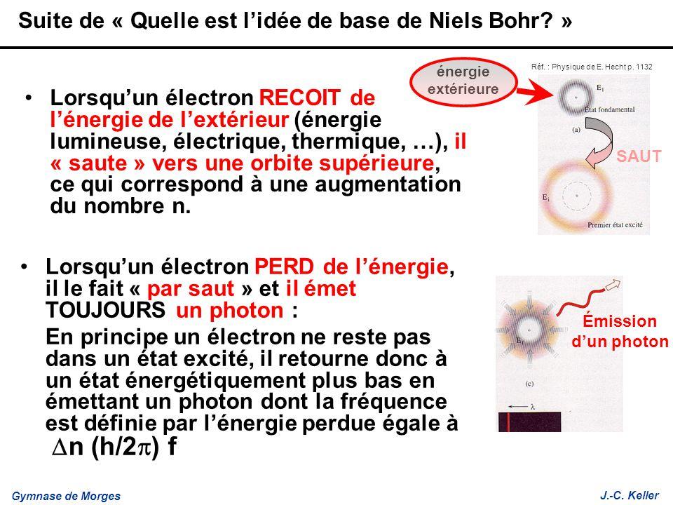 Gymnase de Morges J.-C. Keller Suite de « Quelle est lidée de base de Niels Bohr? » Lorsquun électron RECOIT de lénergie de lextérieur (énergie lumine