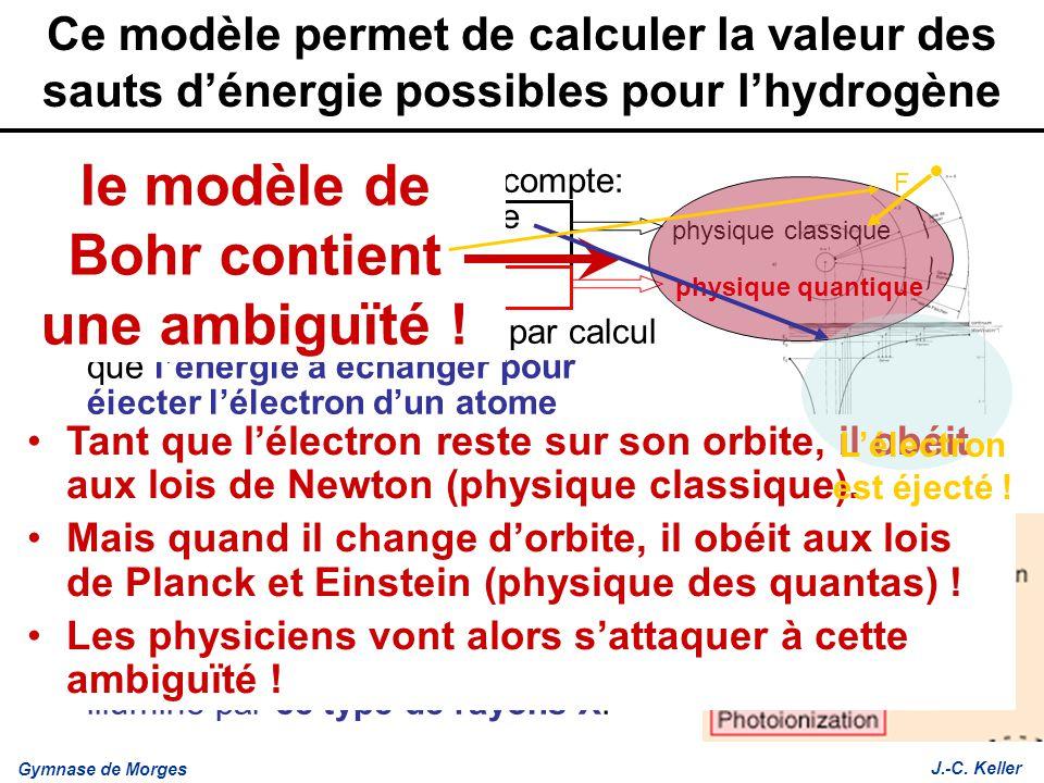 Gymnase de Morges J.-C. Keller Ce modèle permet de calculer la valeur des sauts dénergie possibles pour lhydrogène Dans ce calcul, il faut tenir compt