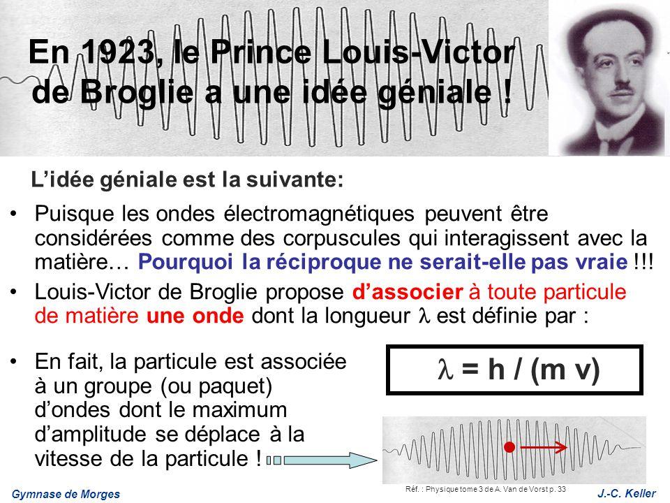 Gymnase de Morges J.-C. Keller En 1923, le Prince Louis-Victor de Broglie a une idée géniale ! Puisque les ondes électromagnétiques peuvent être consi