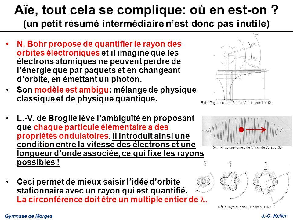 Gymnase de Morges J.-C. Keller Aïe, tout cela se complique: où en est-on ? (un petit résumé intermédiaire nest donc pas inutile) N. Bohr propose de qu