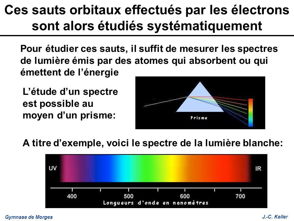 Gymnase de Morges J.-C. Keller Ces sauts orbitaux effectués par les électrons sont alors étudiés systématiquement Létude dun spectre est possible au m