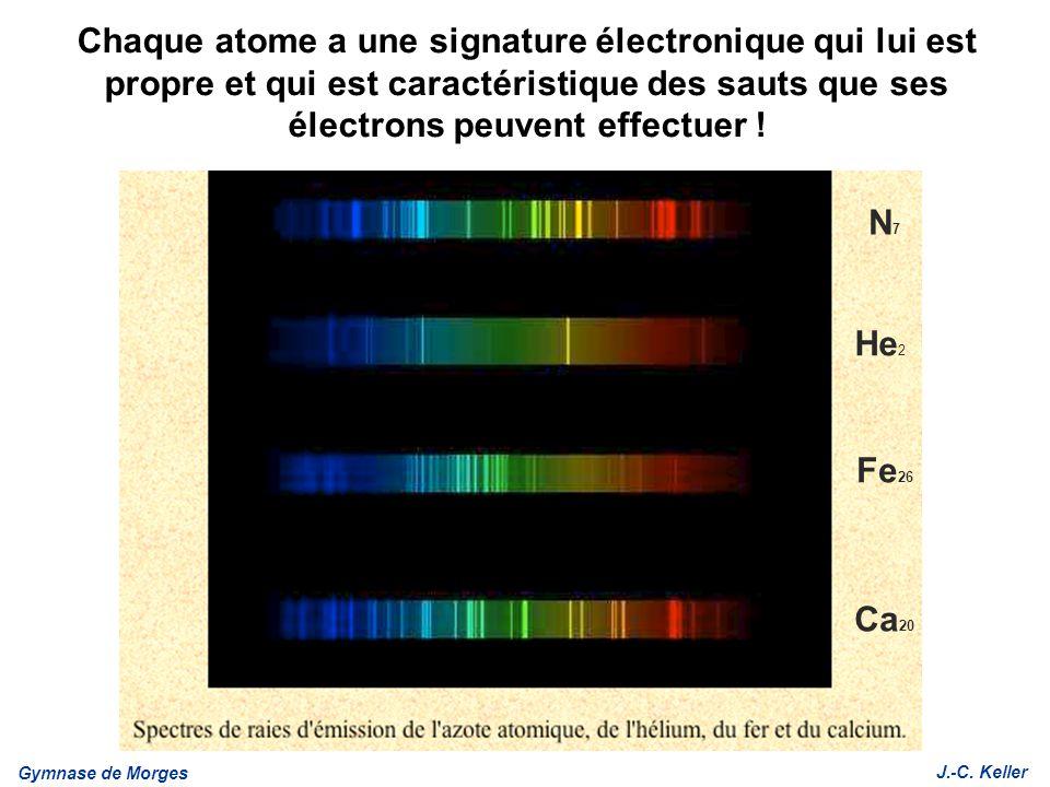 Gymnase de Morges J.-C. Keller Chaque atome a une signature électronique qui lui est propre et qui est caractéristique des sauts que ses électrons peu