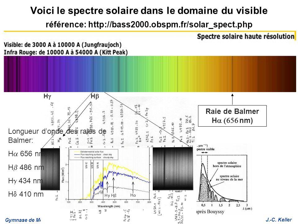 Gymnase de Morges J.-C. Keller Voici le spectre solaire dans le domaine du visible référence: http://bass2000.obspm.fr/solar_spect.php Raie de Balmer