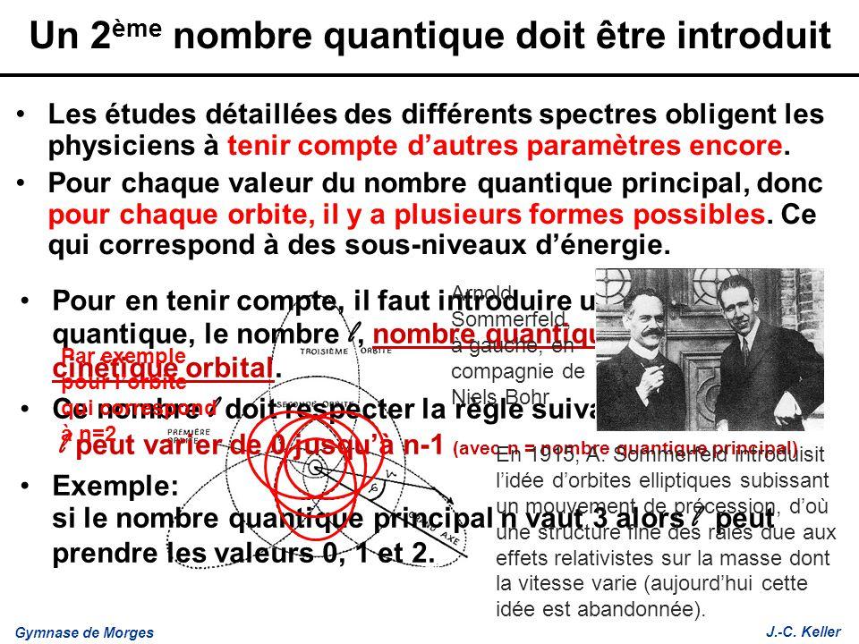 Gymnase de Morges J.-C. Keller Un 2 ème nombre quantique doit être introduit Les études détaillées des différents spectres obligent les physiciens à t