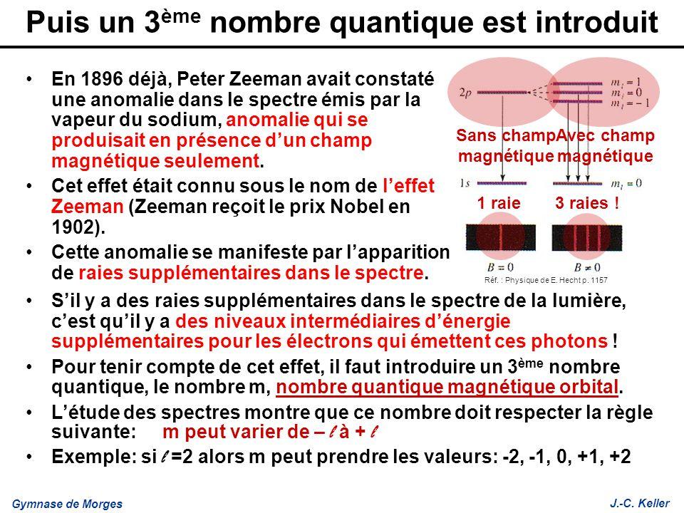 Gymnase de Morges J.-C. Keller Puis un 3 ème nombre quantique est introduit En 1896 déjà, Peter Zeeman avait constaté une anomalie dans le spectre émi