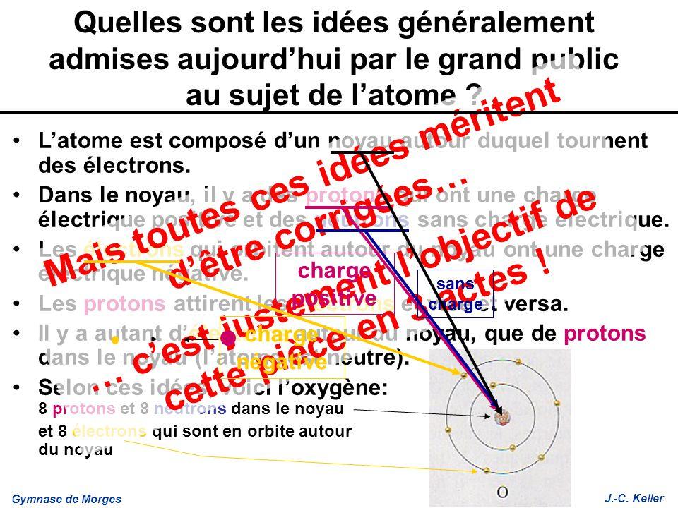 Gymnase de Morges J.-C. Keller Quelles sont les idées généralement admises aujourdhui par le grand public au sujet de latome ? Latome est composé dun