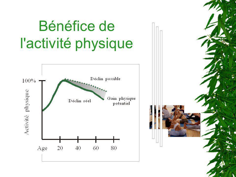 Bénéfice de l'activité physique