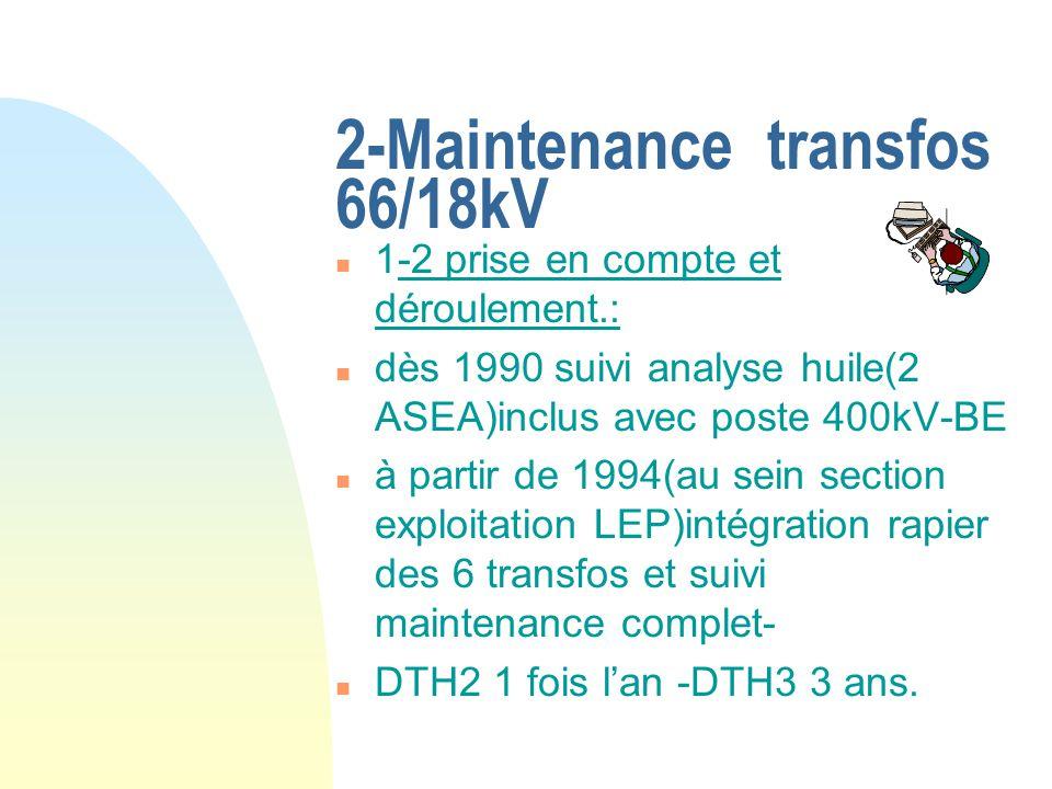 2-Maintenance transfos 66/18kV n 1-2 prise en compte et déroulement.: n dès 1990 suivi analyse huile(2 ASEA)inclus avec poste 400kV-BE n à partir de 1994(au sein section exploitation LEP)intégration rapier des 6 transfos et suivi maintenance complet- n DTH2 1 fois lan -DTH3 3 ans.