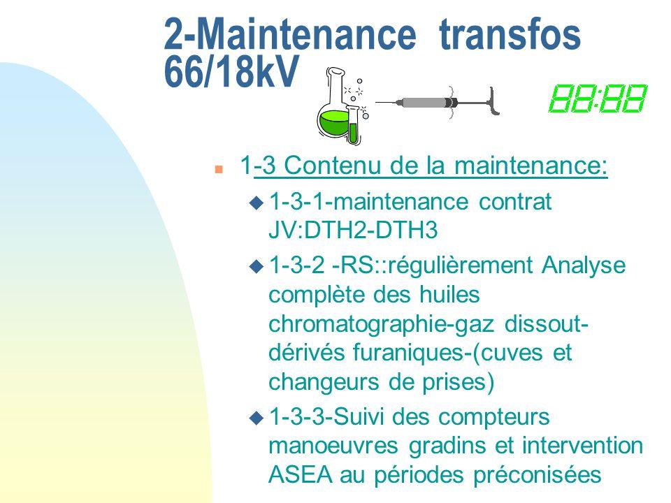 2-Maintenance transfos 66/18kV n 1-3 Contenu de la maintenance: u 1-3-1-maintenance contrat JV:DTH2-DTH3 u 1-3-2 -RS::régulièrement Analyse complète des huiles chromatographie-gaz dissout- dérivés furaniques-(cuves et changeurs de prises) u 1-3-3-Suivi des compteurs manoeuvres gradins et intervention ASEA au périodes préconisées